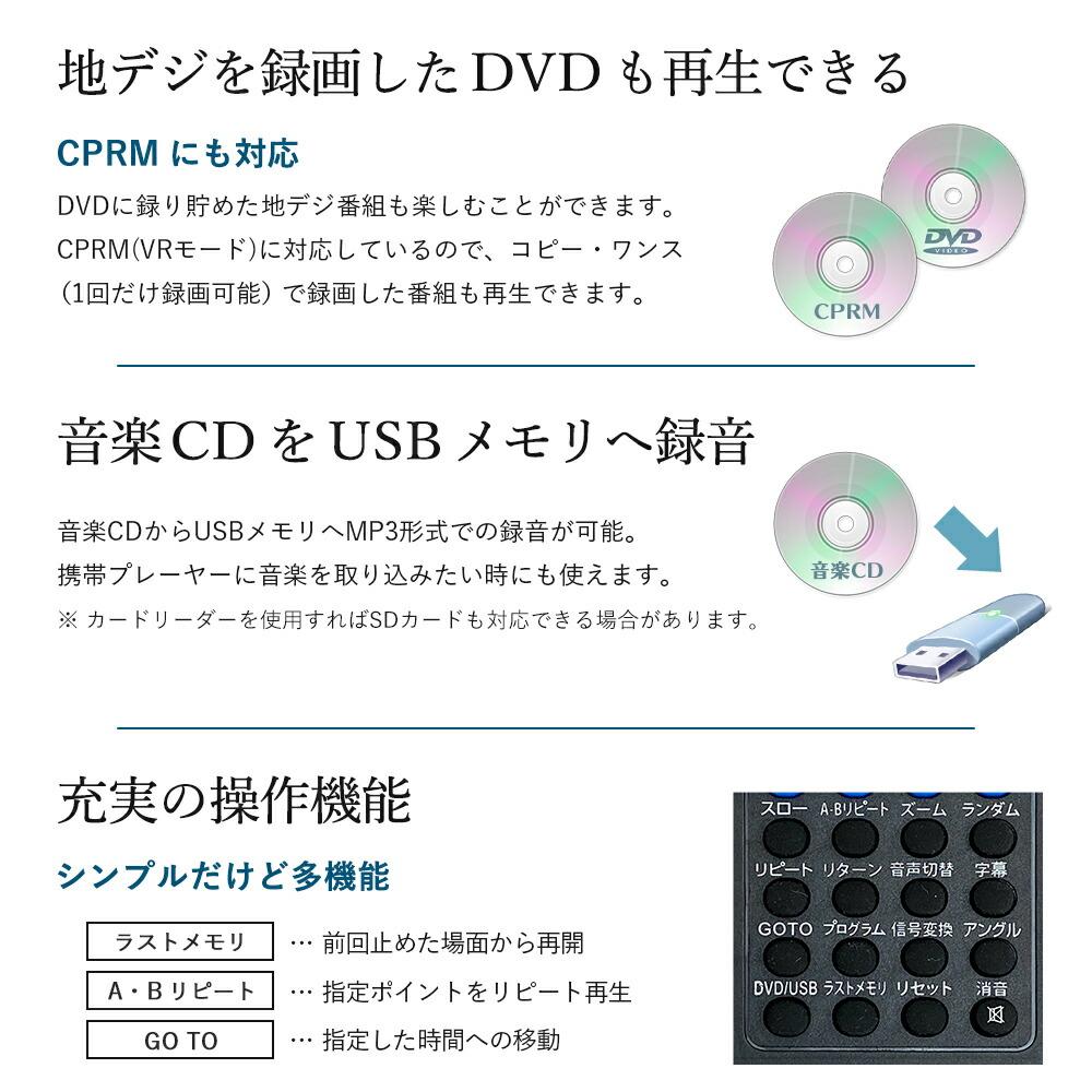 形式 dvd フォーマット