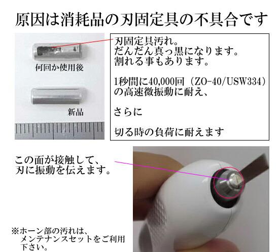 刃固定具は、汚れたら交換して下さい。