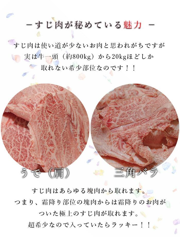 すじ商品説明2