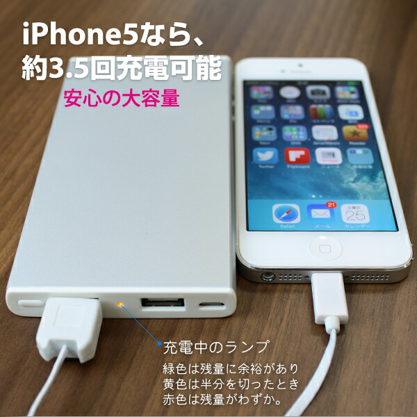 iPhone5の場合は、約3.5回充電出来ます。