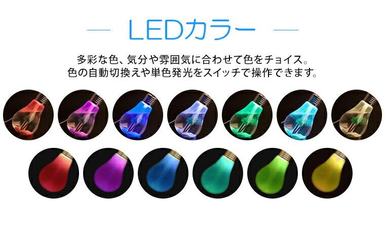 LEDカラー・サイズ・本体カラー