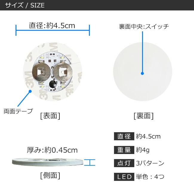 LED 光るボトルコースター ステッカー の各種サイズ