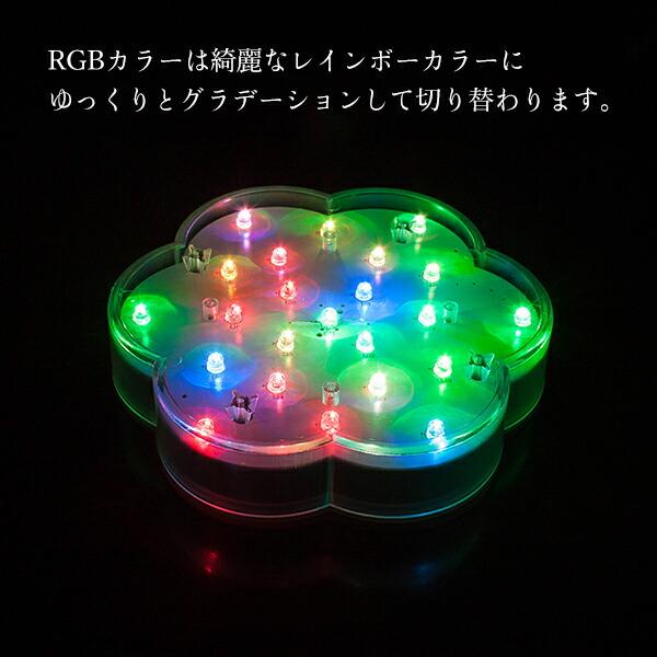 RGBカラーの点灯イメージ。ゆっくりとグラデーションします。