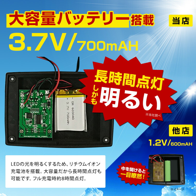 【大容量バッテリー搭載】長時間点灯