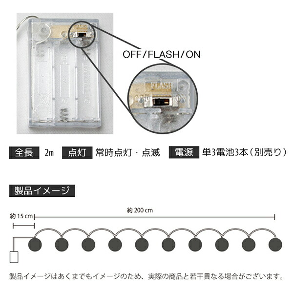 電池ボックス仕様・イラストイメージ