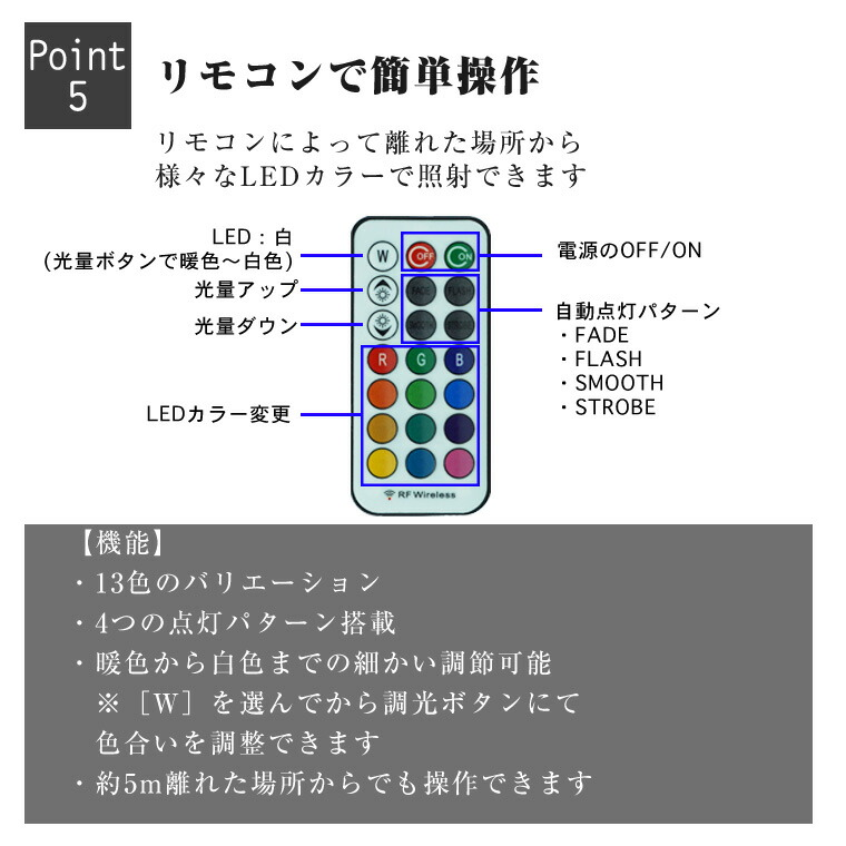 投光器 50W RGB コンセント式 リモコン付属 屋外 防水 高輝度 LED 照明 イルミネーション 演出 間接照明