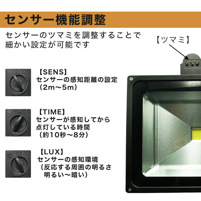 投光器 50W 人感センサー コンセント式 屋外 防水 高輝度 LED 照明 演出 ガーデンライト