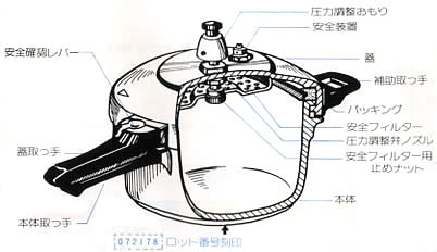 大王紹介の圧力なべの構造 - 圧力鍋 - 玄米食