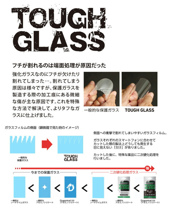TOUGH GLASS 3D for iPhone SE 第2世代 (2020)(ブルーライトカット)