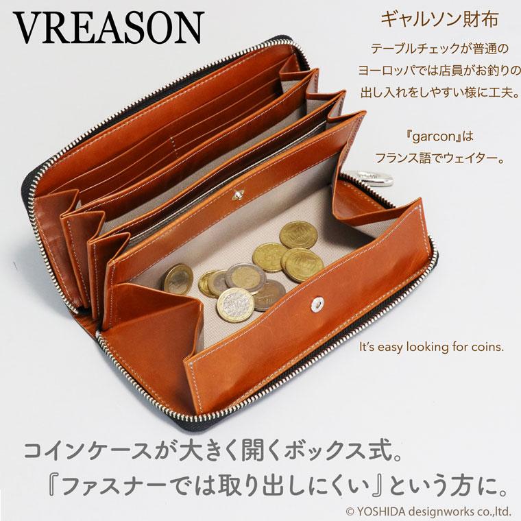 ギャルソン財布の説明