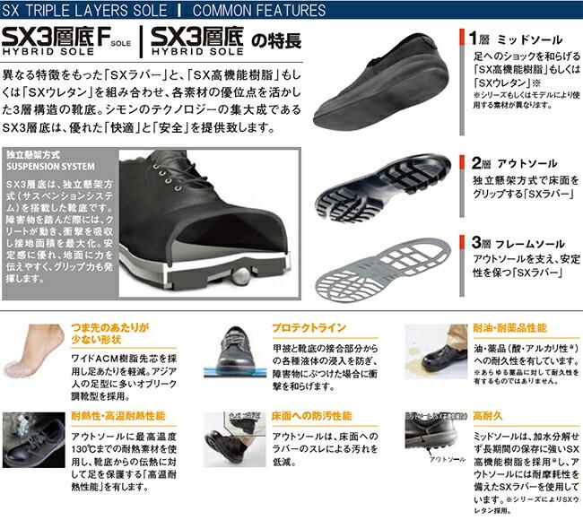 sx3_s1.jpg