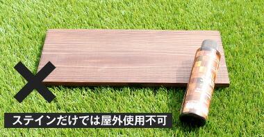 基本的に木材の保護効果はない