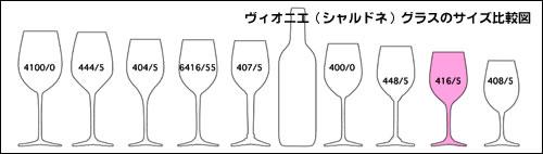 ヴィオニエグラスのサイズ比較表