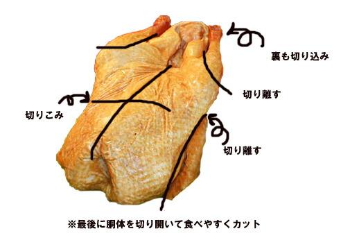 【送料無料】青森県名産品バルバリー種青森県産鴨フュメ・ド・カナール(1羽燻製)約1.1kg