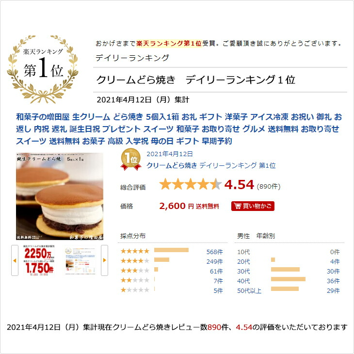 増田屋の純生クリームどら焼き 5個入り 楽天ランキング1位 価格2,400円 (税込)