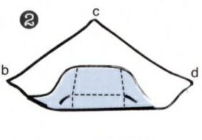 風呂敷(ふろしき)の包み方・・・aをかぶせ、先端を箱の下に折り込みます。。