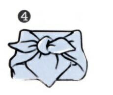 風呂敷(ふろしき)の包み方・・・左右の両端、bとdを箱の上で真結びにして出来上がり。
