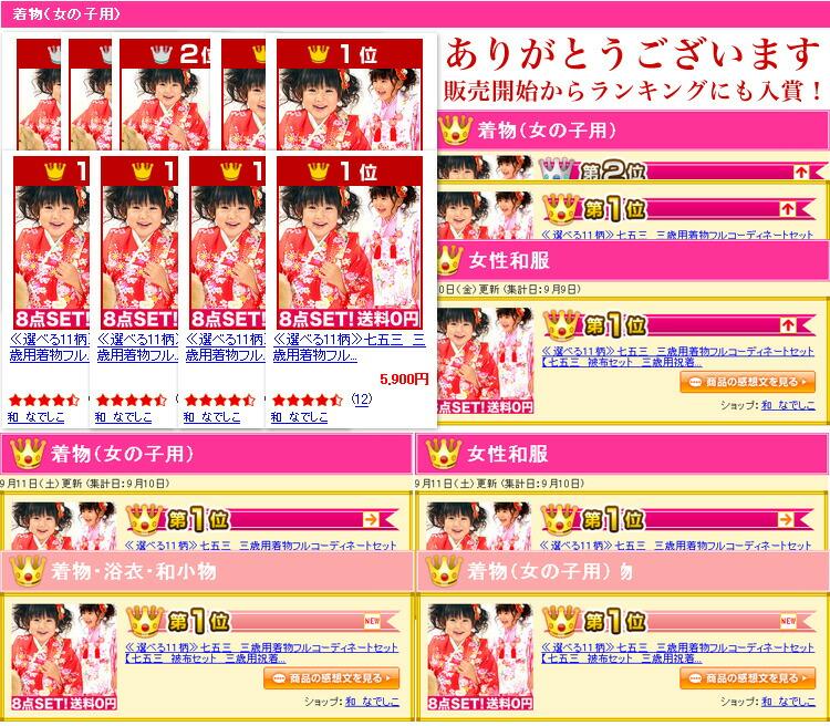 Seven-Five-Three Festival kimono set