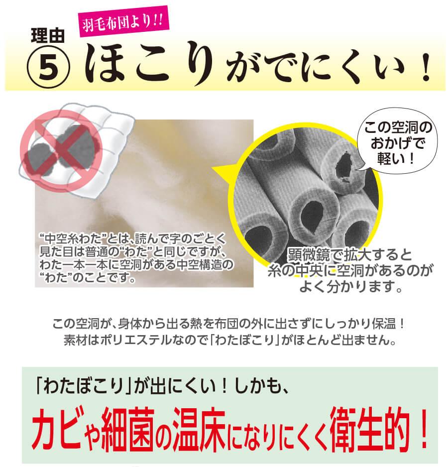 すごい掛け布団画像10 徹底解剖 シングル 日本製