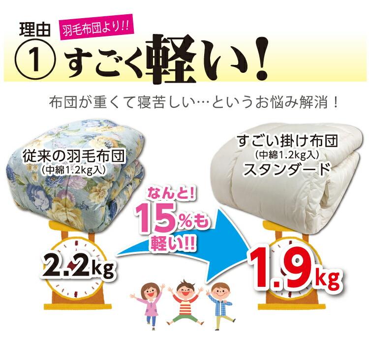すごい掛け布団画像6 3つのすごい シングル 日本製