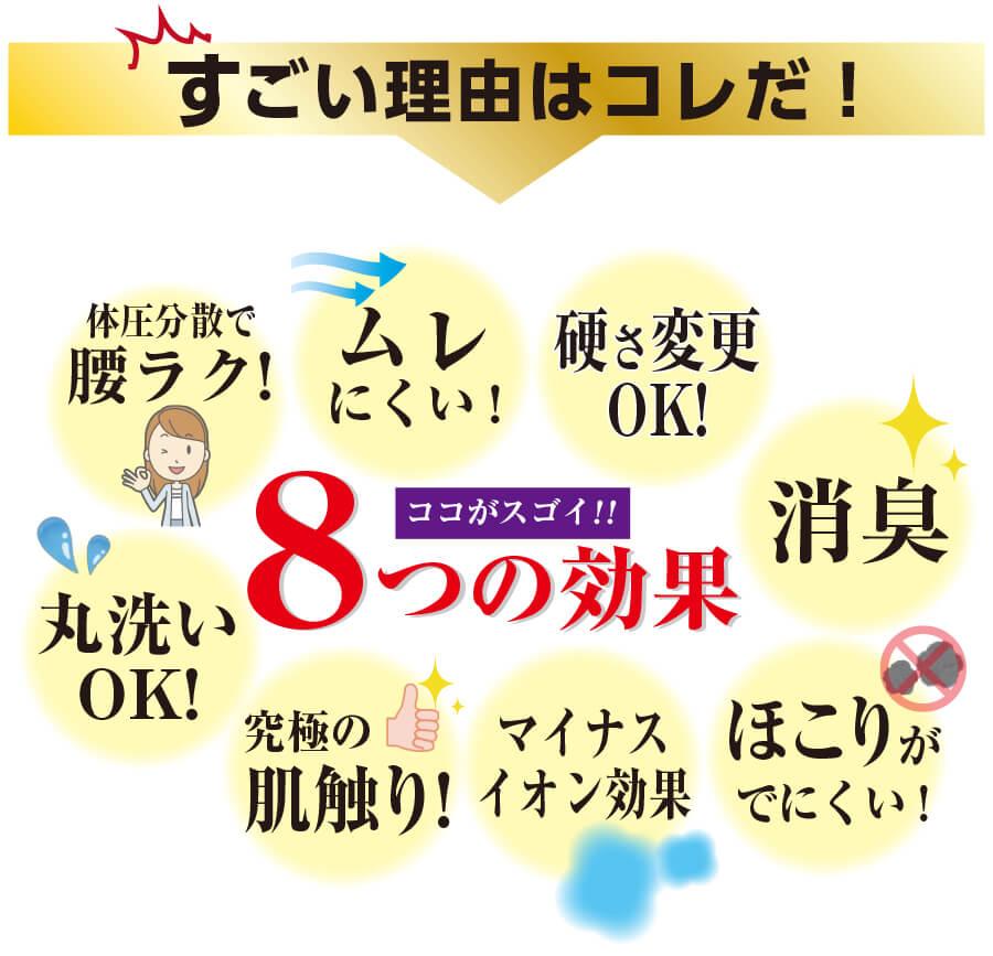 腰痛 肩こり 日本睡眠環境学会 推奨