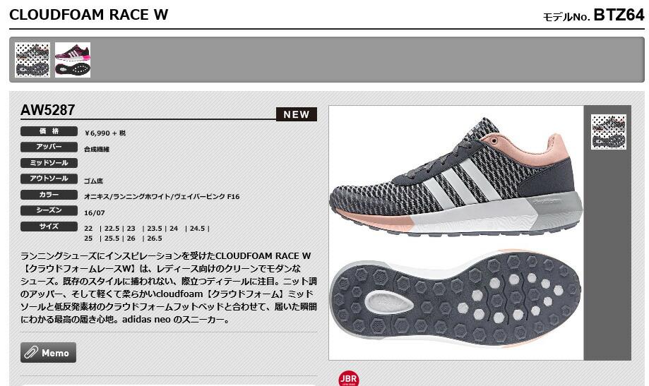 adidas aw5287 cloudfoam race w