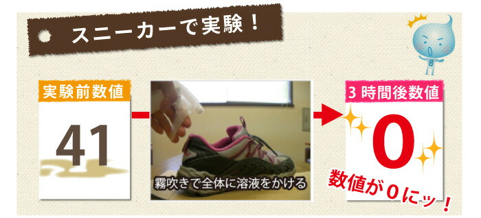 スニーカーで実験