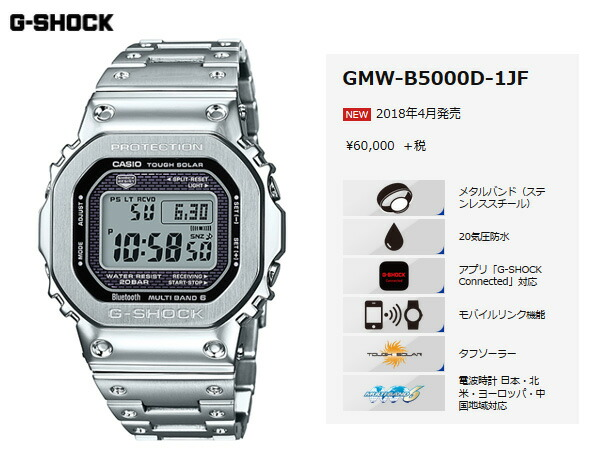 5b6309e0240 GMW-B5000D which full metal realizes making it it in a concept by the
