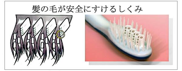 サローネ ヘアカットブラシ 髪の毛が安全にすける仕組み