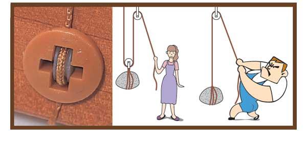 女性やお年寄りでもラクに上げ下げ可能。