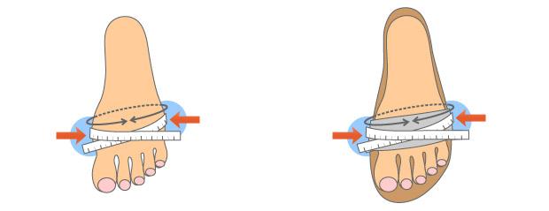足囲測り方図説