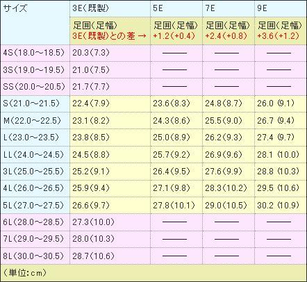 徳武産業 あゆみシューズの靴サイズ表