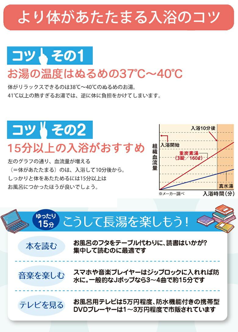 薬用 Hot Tab 重炭酸湯 国産原料100% 国内生産 無香料 無着色 ぽかぽか ポカポカ 芯から温まる