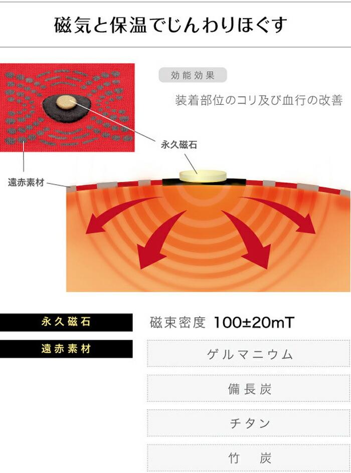 マグネッカー DX 足裏 磁気 サポーター 0070-2737 レッド