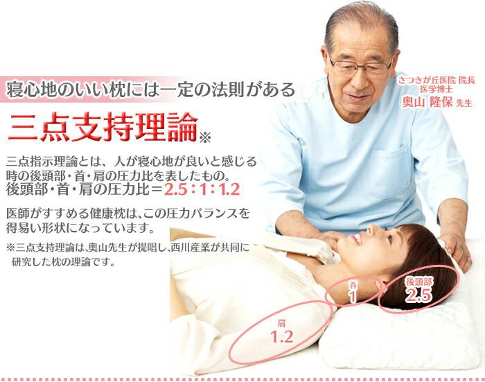 医師がすすめる 健康 枕 もっと肩楽寝(中-低)(高-中)
