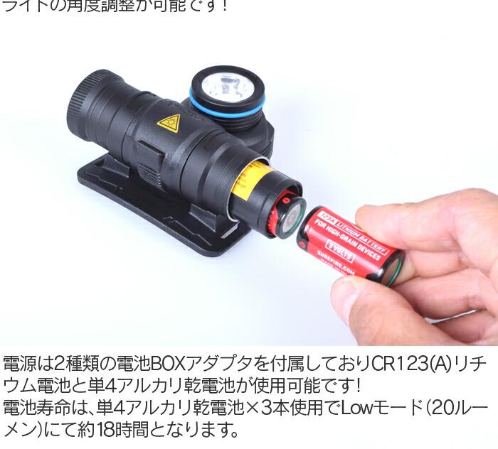 ワルサー PRO LED ヘッドライト HL11 UMA37090