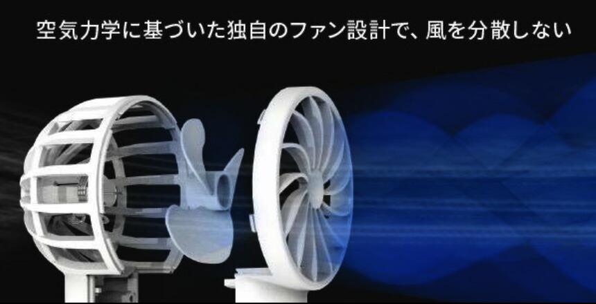BLUEFEEL超小型ヘッドポータブル扇風機 [BLF]