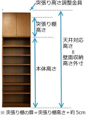 大容量壁面書棚