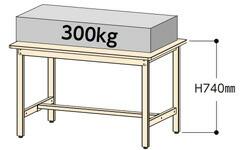 均等耐荷重300kg
