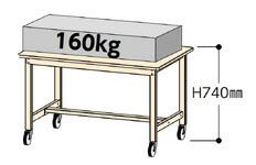 均等耐荷重160kg(自重を含む)