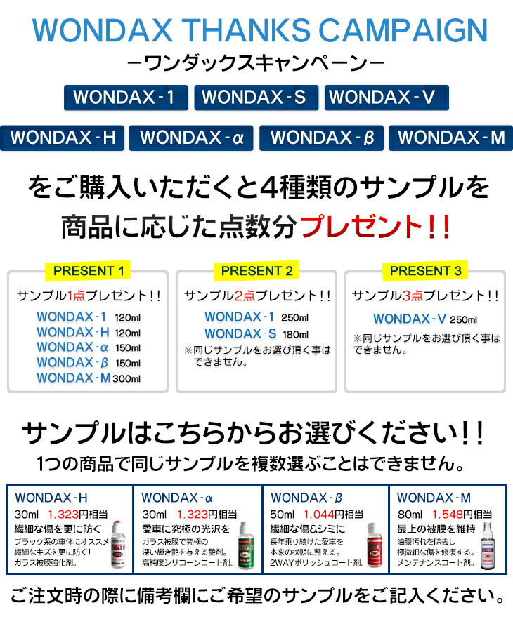 WONDAX THANKS CAMPAIGN