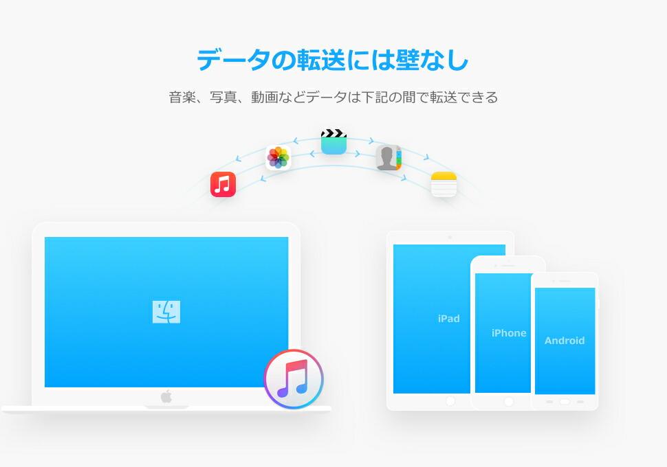 iPhoneデータ転送ソフト