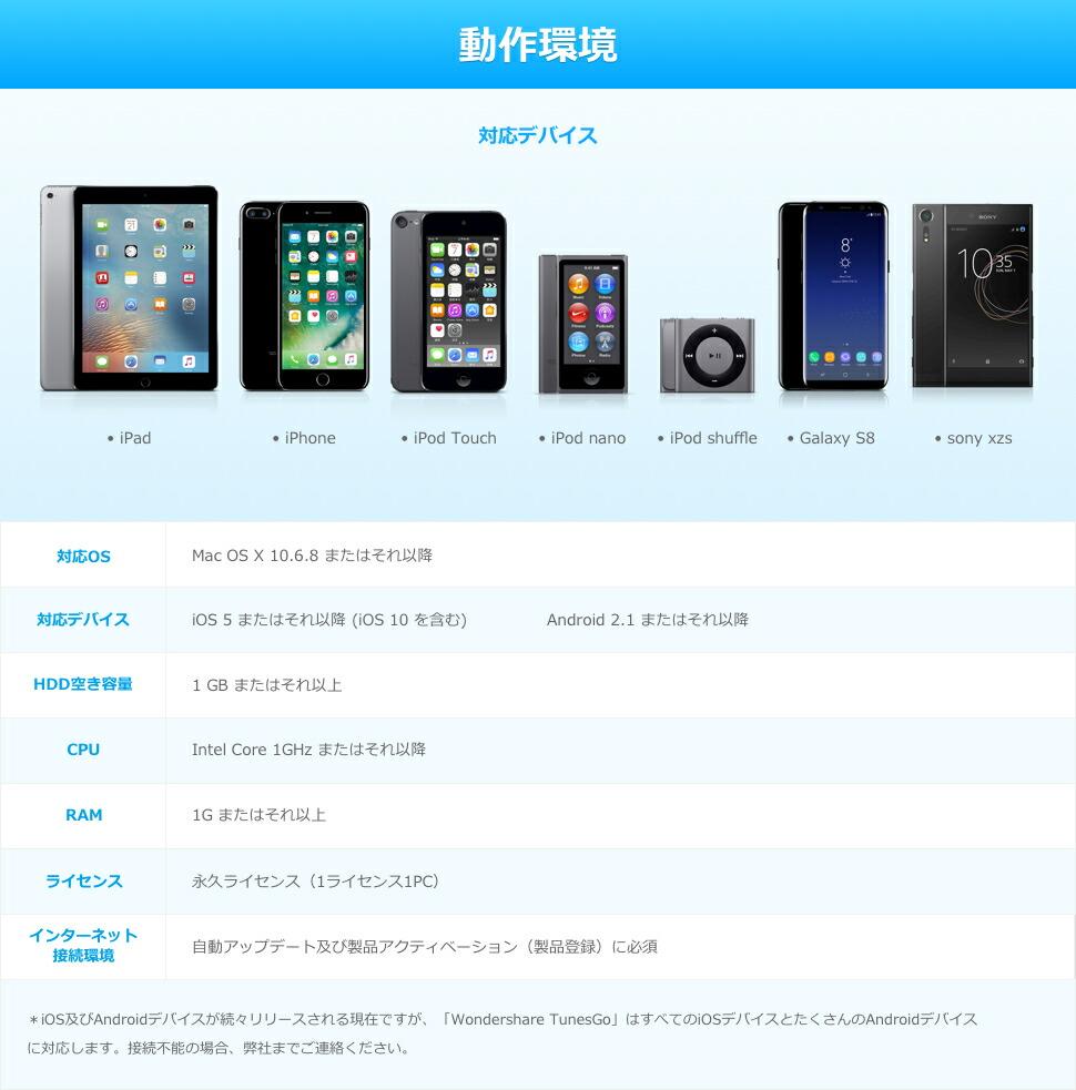 iPhone/Android/iPod/iPad動画・ビデオ管理