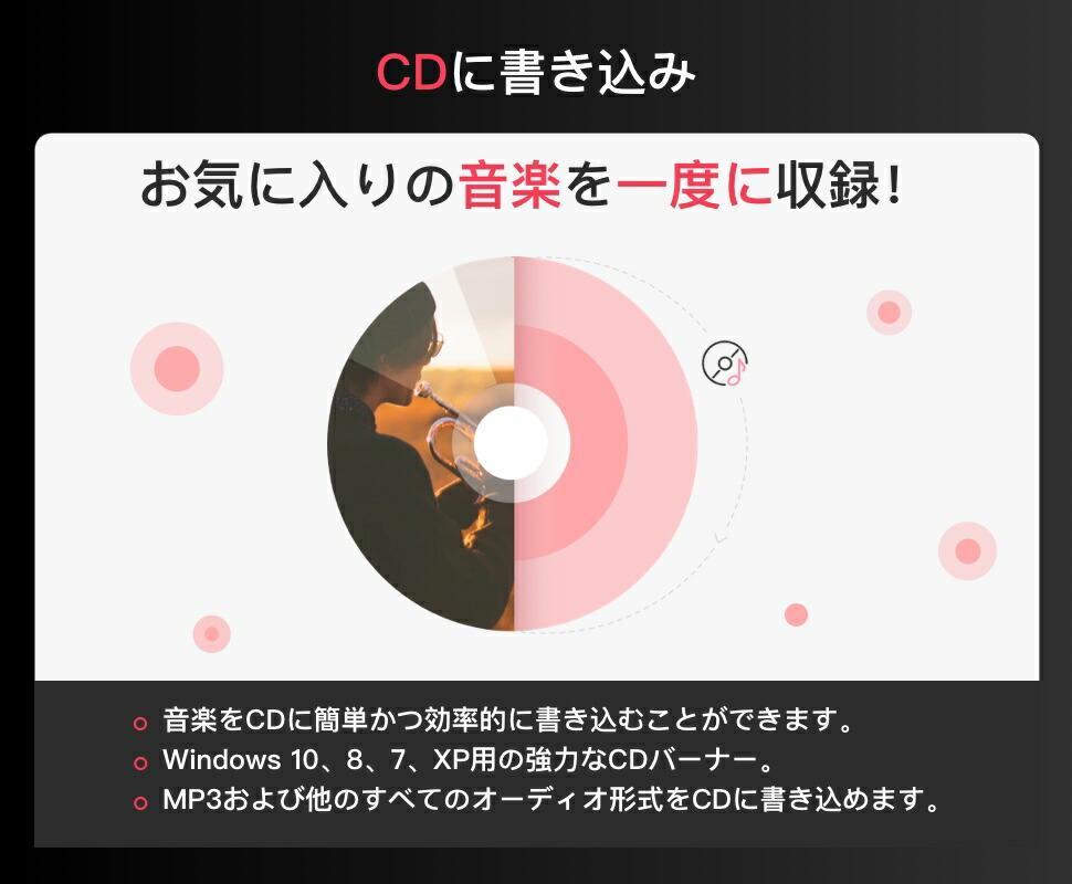 cdに書き込み