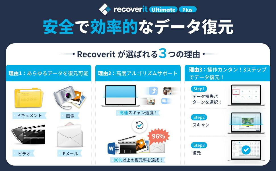 recoverit pro 安全で効率的なデータ復元