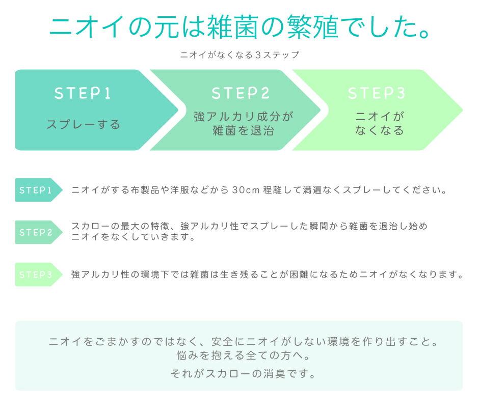 3ステップ 安全にニオイがしない環境を作る