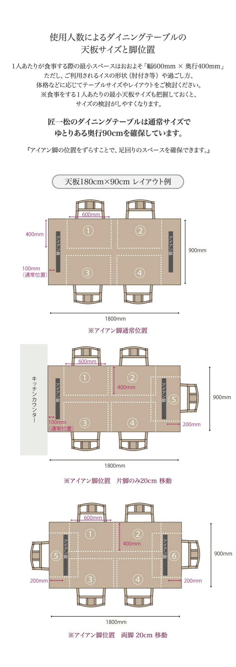 天板サイズは1cm単位でフルオーダーできます。幅180cm以下奥行60cm~90cm