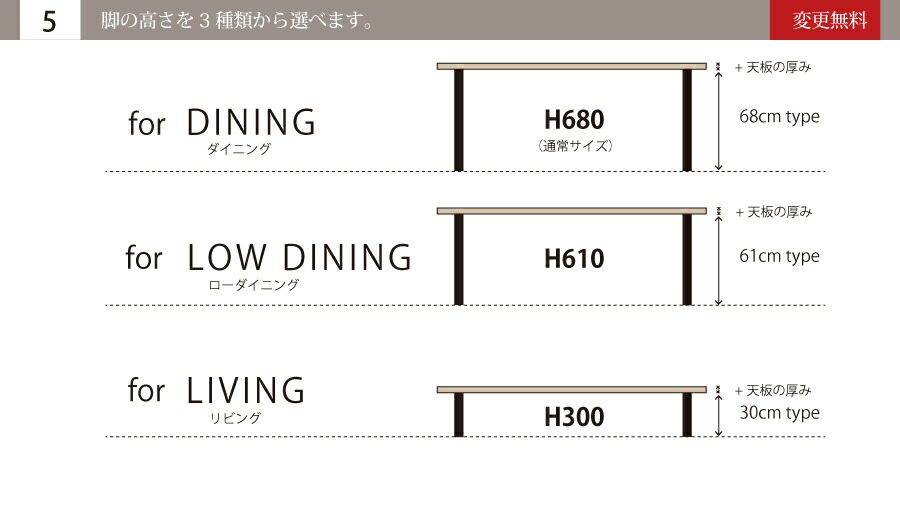 (5)脚の高さを3種類から選べます。ダイニングテーブル用68cm、ローダイニングテーブル用61cm、リビングテーブル用30cmとしていずれか脚の高さをお選びいただけます。