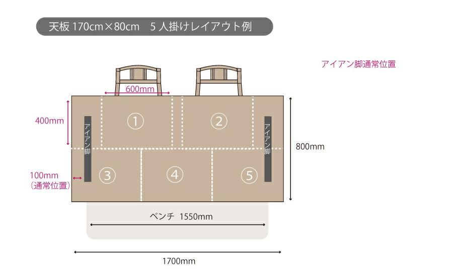 天板170cm×80cm5人掛けレイアウト例