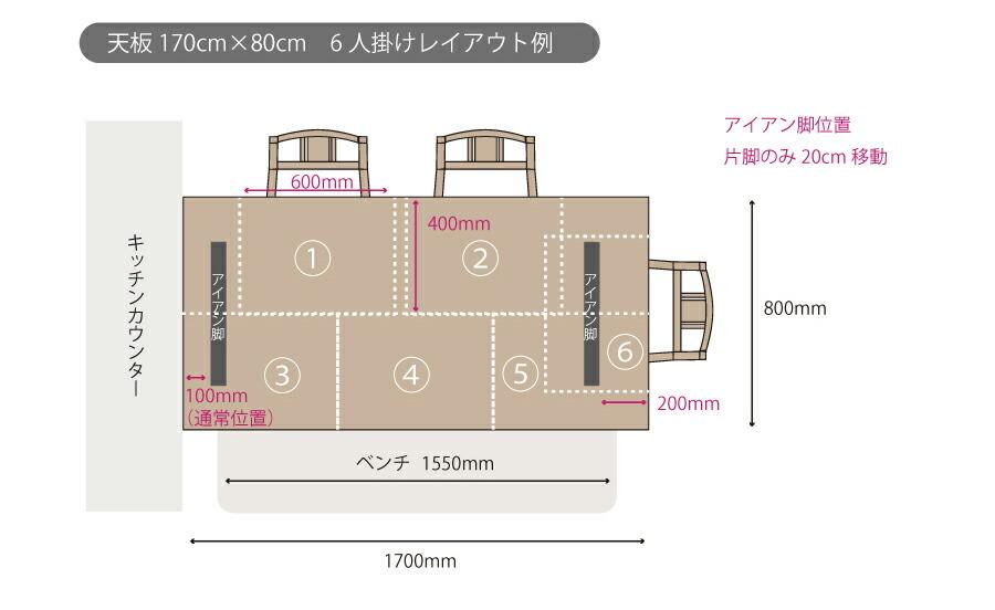 天板170cm×80cm6人掛けレイアウト例